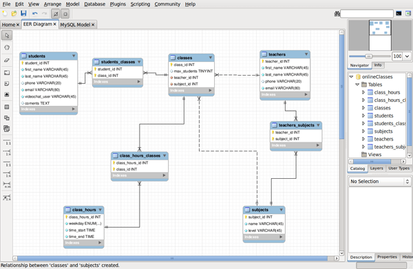 Diagramas er conhea as 5 ferramentas que iro facilitar a sua vida diagrama er com mysql workbench ccuart Image collections